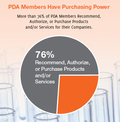 PDA Members Have Purchasing Power